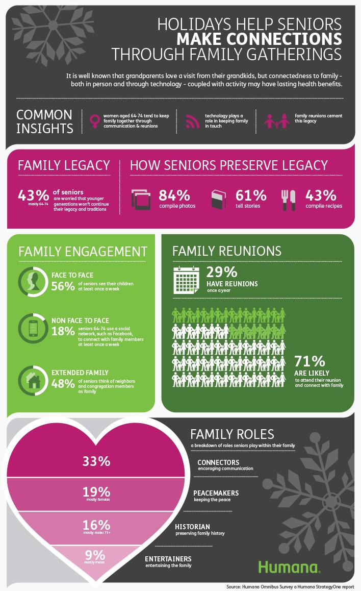 infographic_humana_image01
