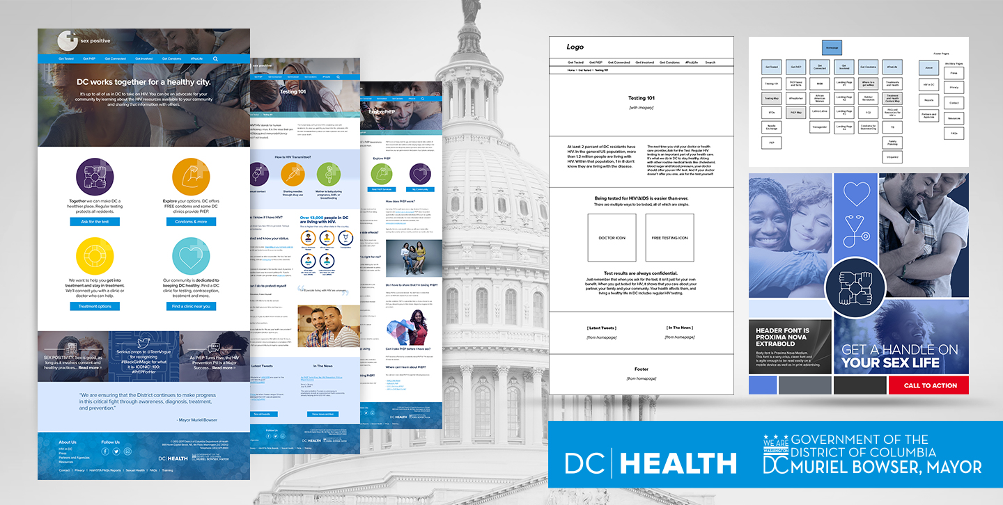 DC Department of Health – Sexual Being